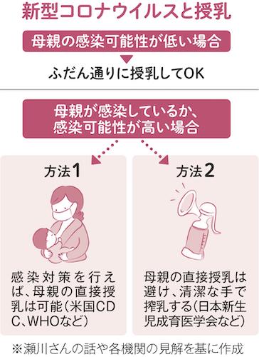 乳児 コロナ 症状